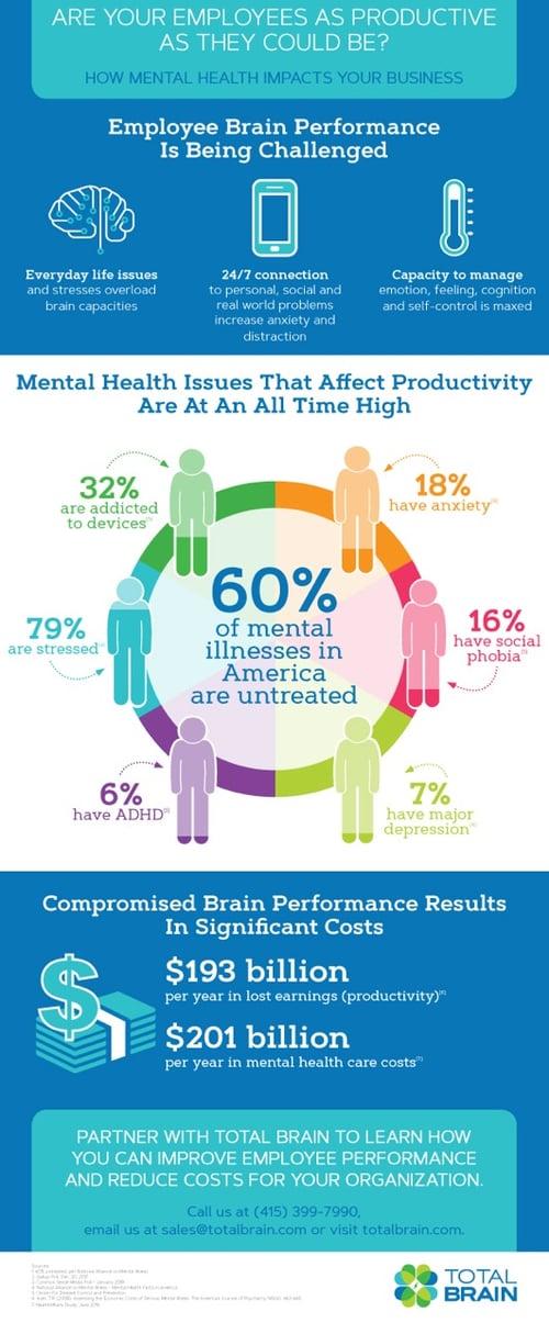TB_Mental_Health_Infographic_8-14-18